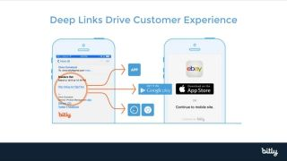 [DEMO] Learn How to Create Deep Links with Bitly